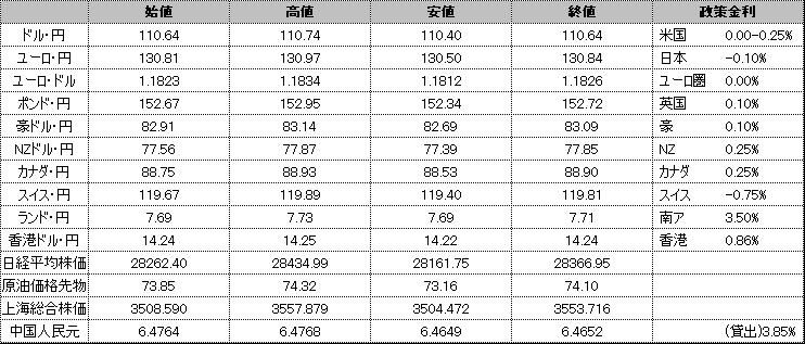 f:id:okinawa-support:20210707191024p:plain