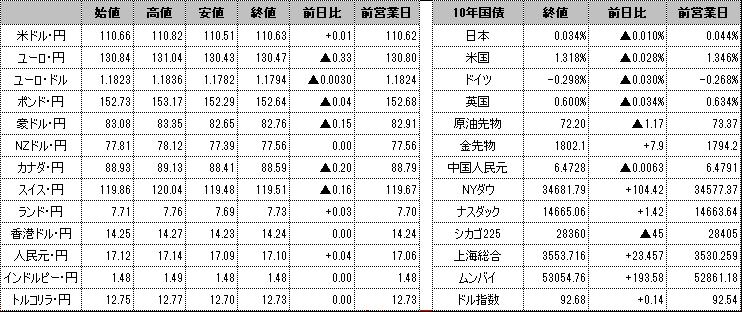 f:id:okinawa-support:20210708100114p:plain