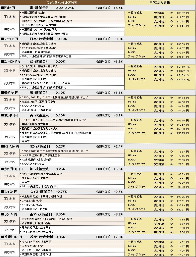 f:id:okinawa-support:20210708101244p:plain