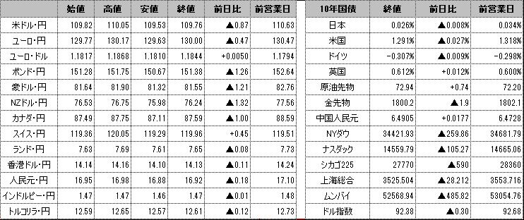 f:id:okinawa-support:20210709101235p:plain