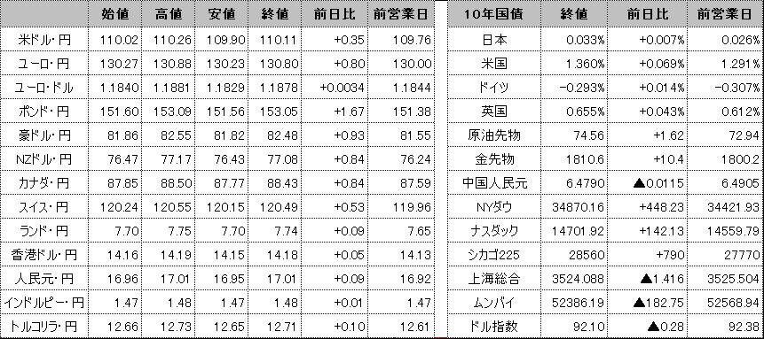 f:id:okinawa-support:20210712103345p:plain