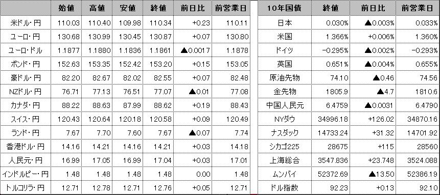 f:id:okinawa-support:20210713100703p:plain