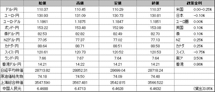 f:id:okinawa-support:20210713194147p:plain