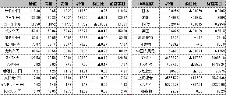 f:id:okinawa-support:20210714100204p:plain