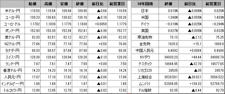 f:id:okinawa-support:20210715100031p:plain