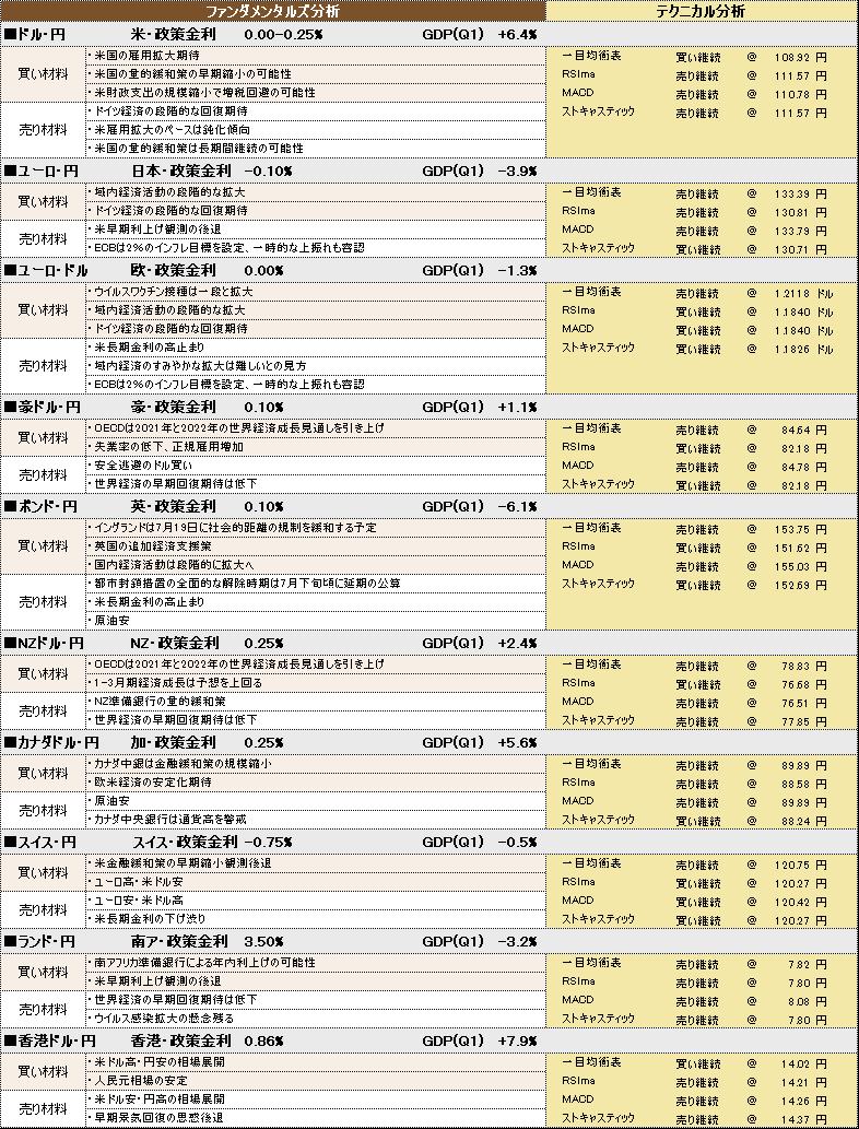 f:id:okinawa-support:20210715100822p:plain