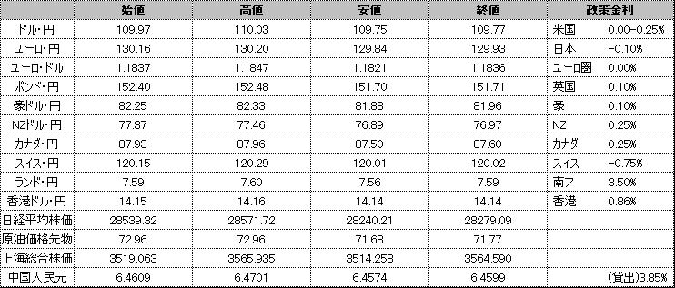 f:id:okinawa-support:20210715192509p:plain