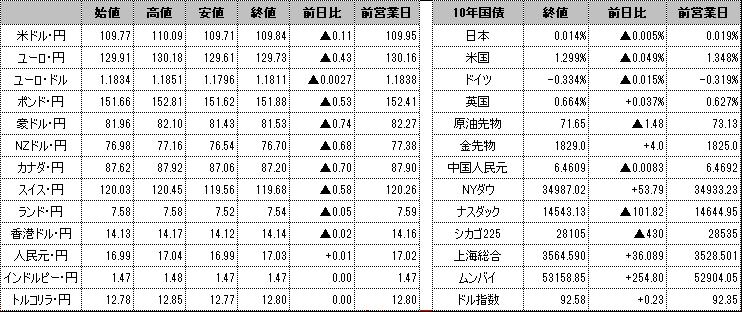 f:id:okinawa-support:20210716095341p:plain