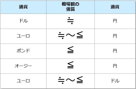 f:id:okinawa-support:20210719072502j:plain