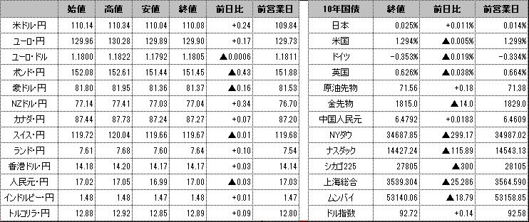 f:id:okinawa-support:20210719095123p:plain