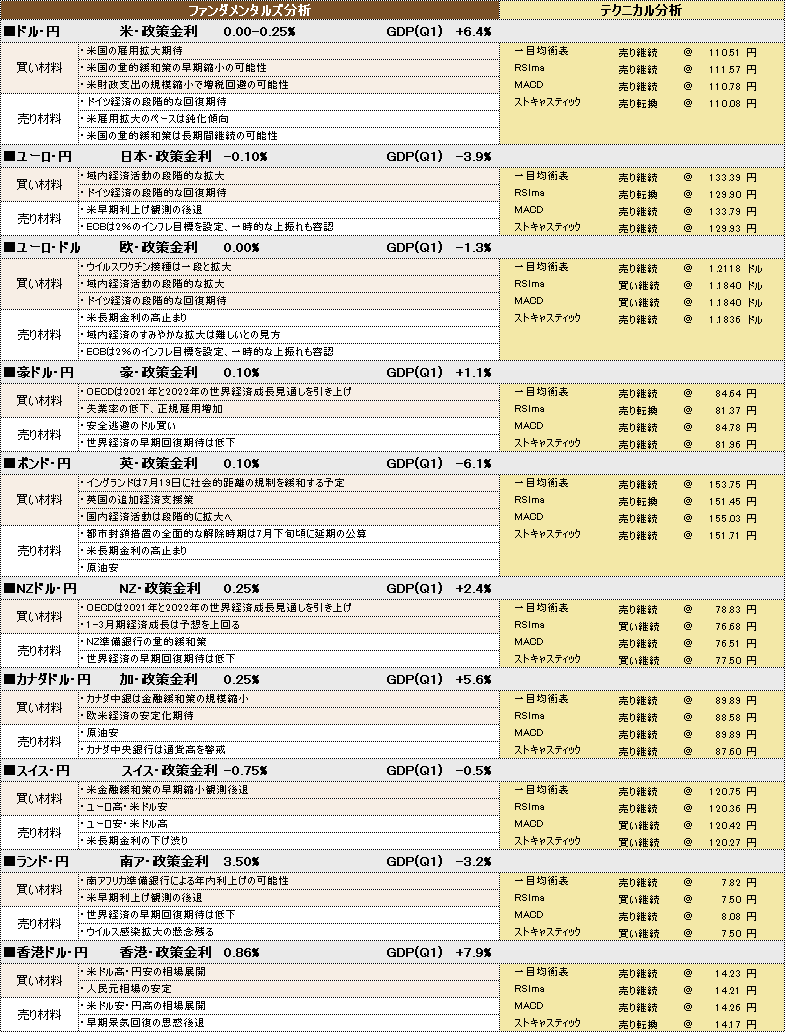 f:id:okinawa-support:20210719095227p:plain