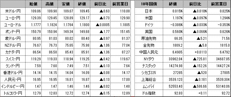 f:id:okinawa-support:20210720095714p:plain