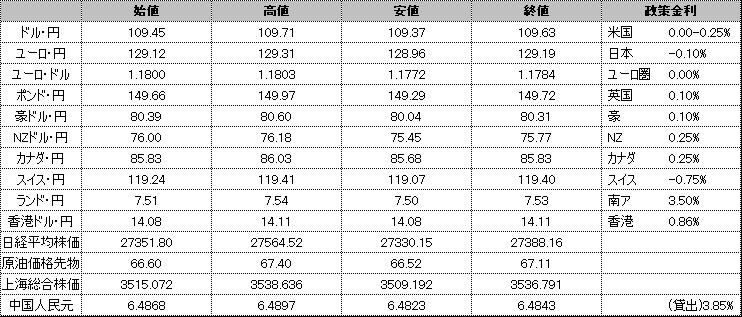 f:id:okinawa-support:20210720185727p:plain