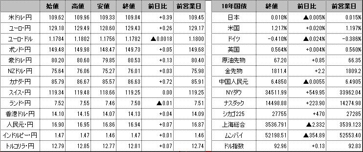 f:id:okinawa-support:20210721100233p:plain