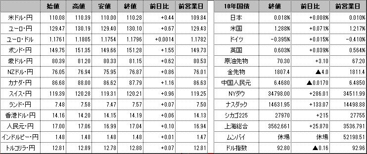 f:id:okinawa-support:20210722081955p:plain