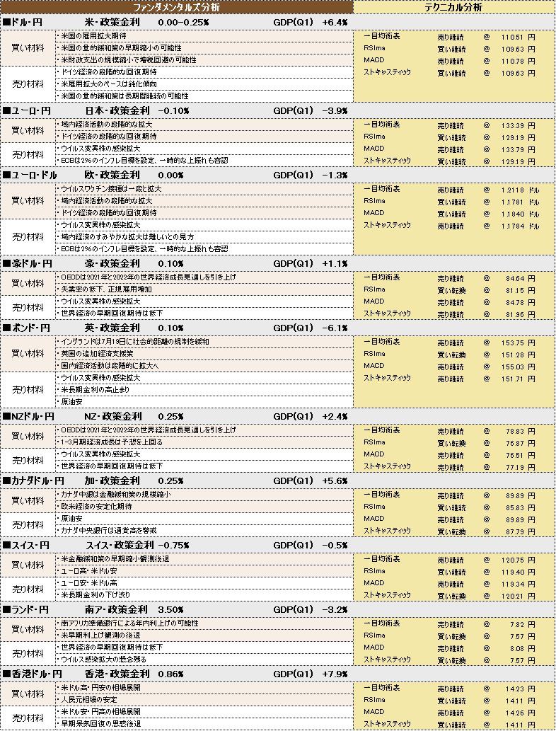 f:id:okinawa-support:20210722082717p:plain