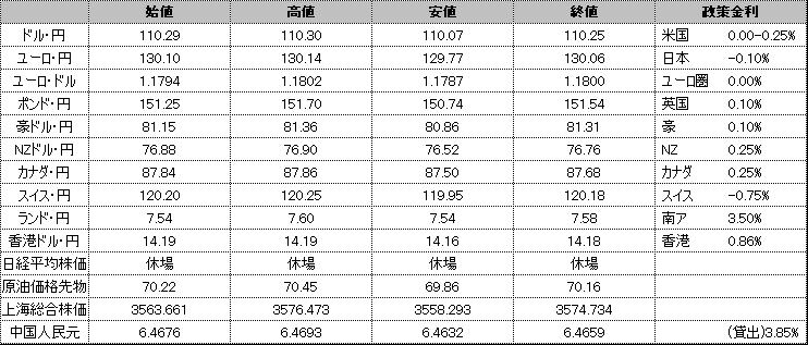 f:id:okinawa-support:20210722174611p:plain
