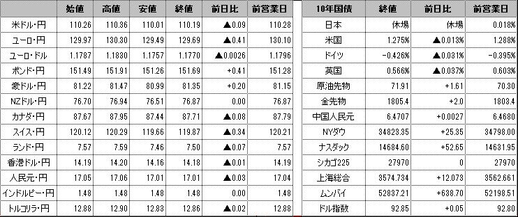 f:id:okinawa-support:20210723090901p:plain