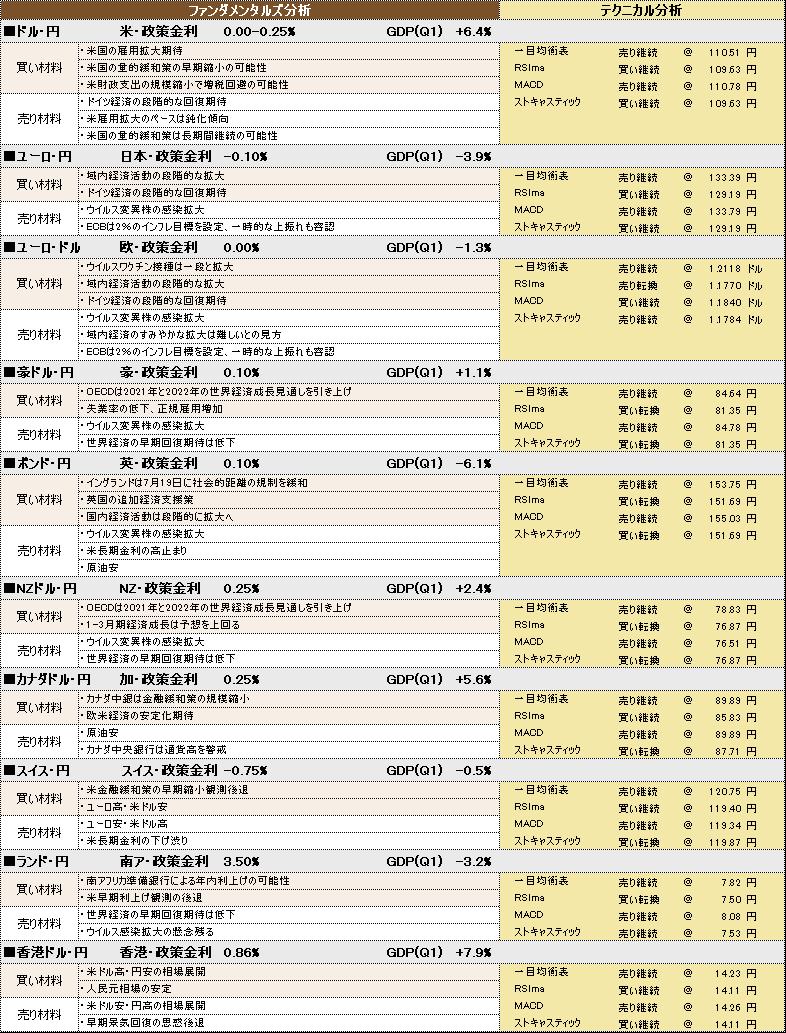 f:id:okinawa-support:20210723091509p:plain