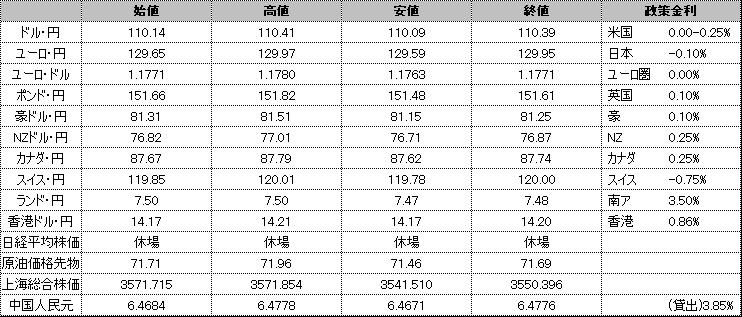 f:id:okinawa-support:20210723180733p:plain