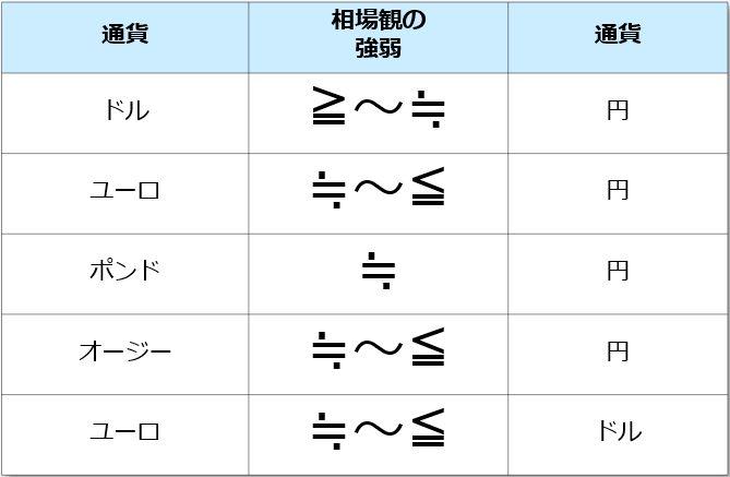 f:id:okinawa-support:20210726080008j:plain