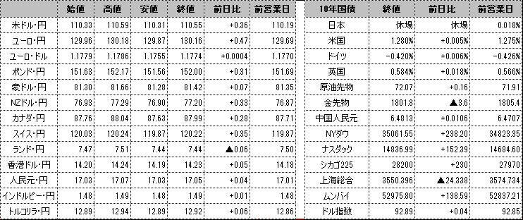 f:id:okinawa-support:20210726101916p:plain