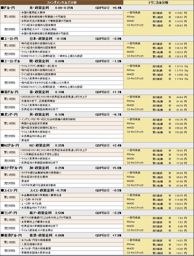 f:id:okinawa-support:20210726102628p:plain