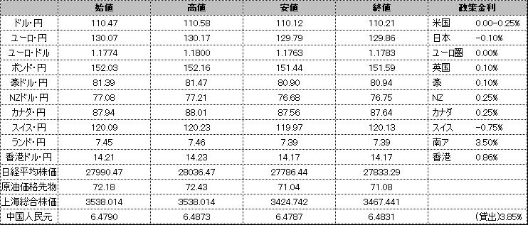 f:id:okinawa-support:20210726190552p:plain