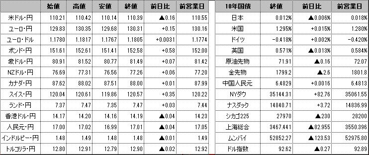 f:id:okinawa-support:20210727095758p:plain