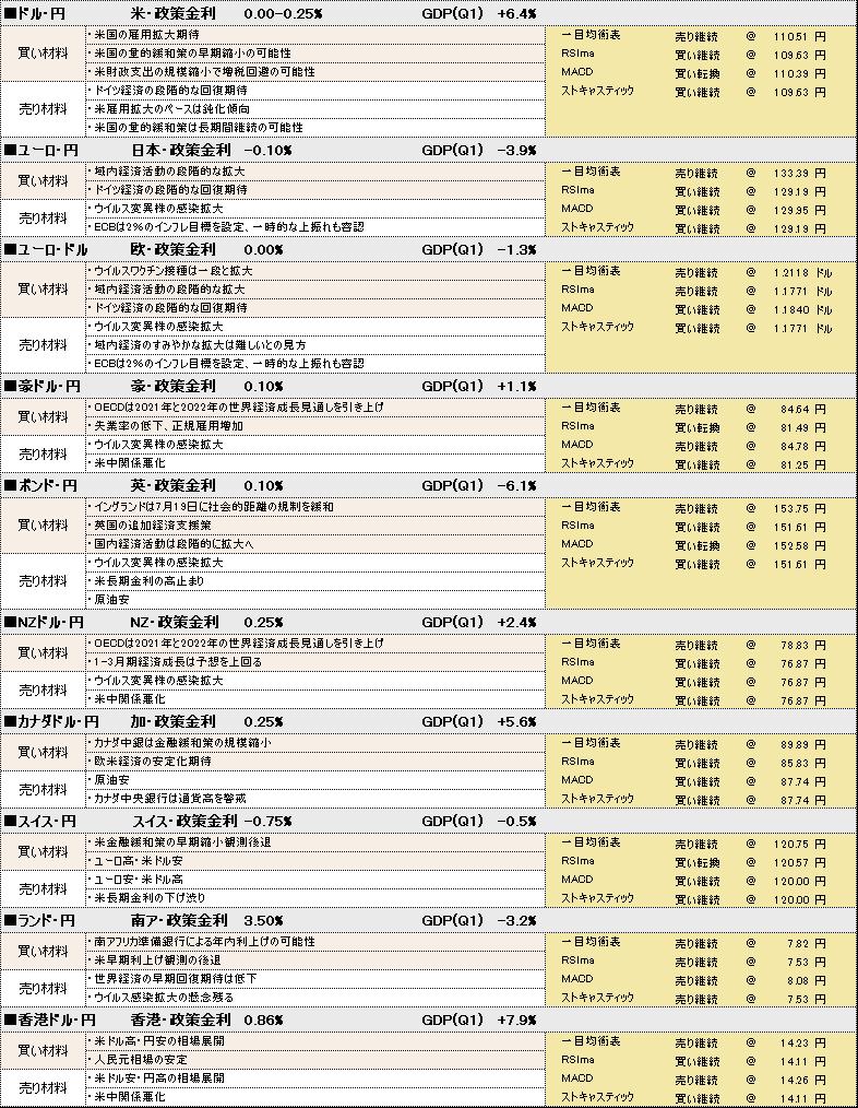f:id:okinawa-support:20210727100325p:plain