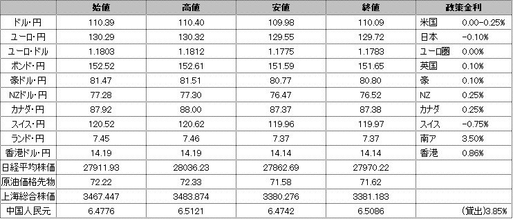 f:id:okinawa-support:20210727190816p:plain