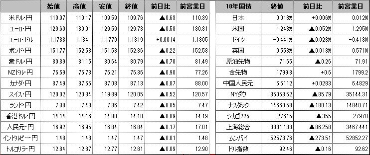 f:id:okinawa-support:20210728095739p:plain