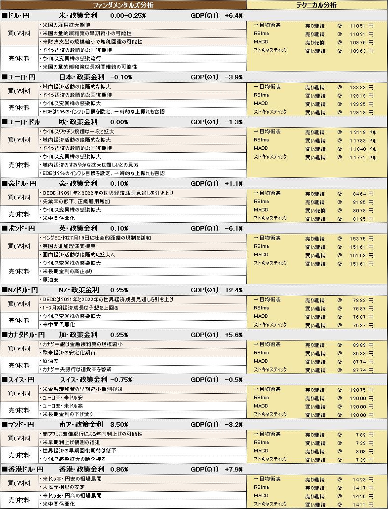 f:id:okinawa-support:20210728100401p:plain