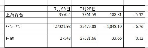 f:id:okinawa-support:20210729081540j:plain