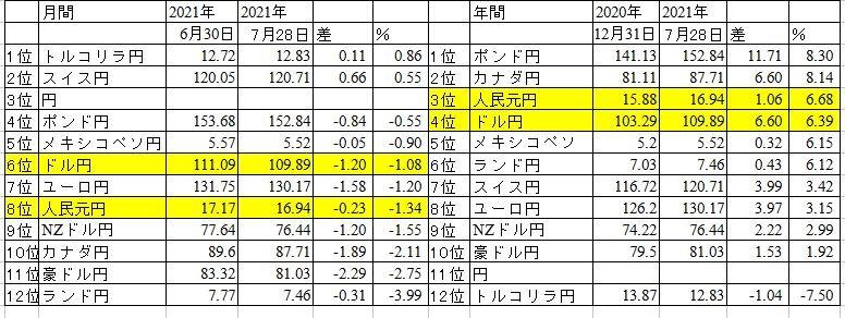 f:id:okinawa-support:20210729081558j:plain