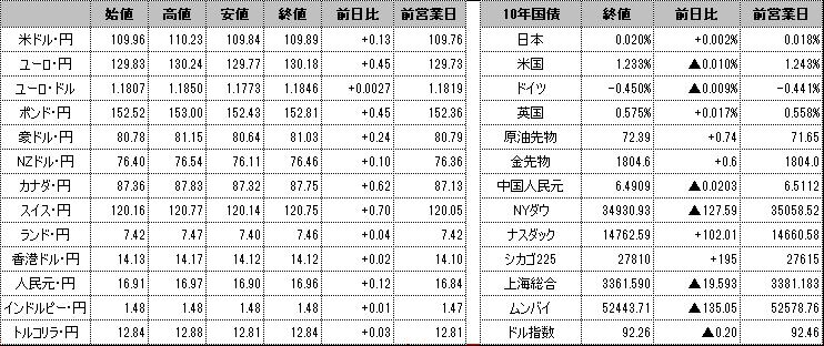 f:id:okinawa-support:20210729102211p:plain