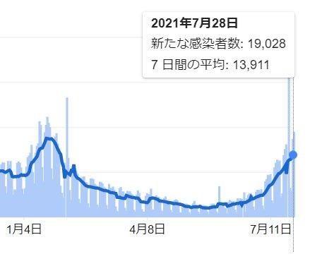 f:id:okinawa-support:20210730081609j:plain