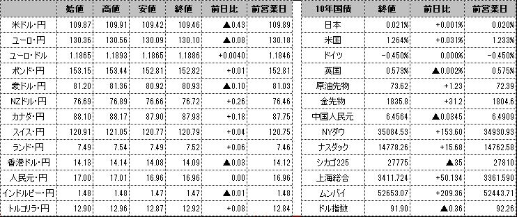 f:id:okinawa-support:20210730100637p:plain