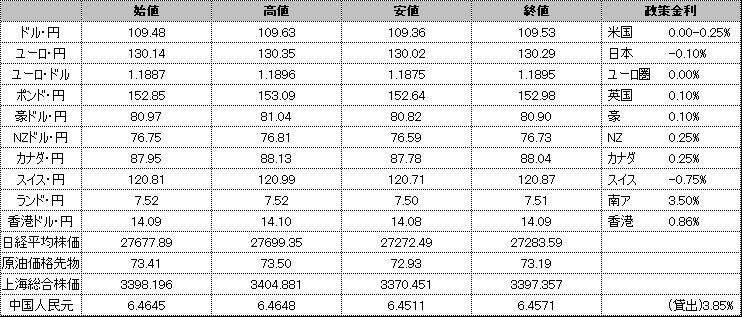 f:id:okinawa-support:20210730190933p:plain