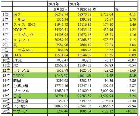 f:id:okinawa-support:20210802073938j:plain
