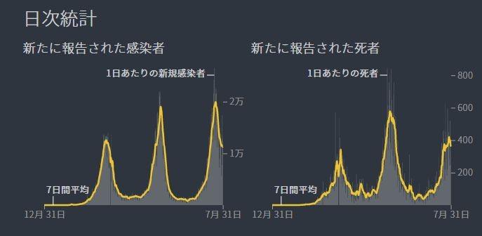 f:id:okinawa-support:20210802074046j:plain