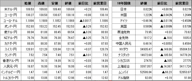 f:id:okinawa-support:20210802101135p:plain