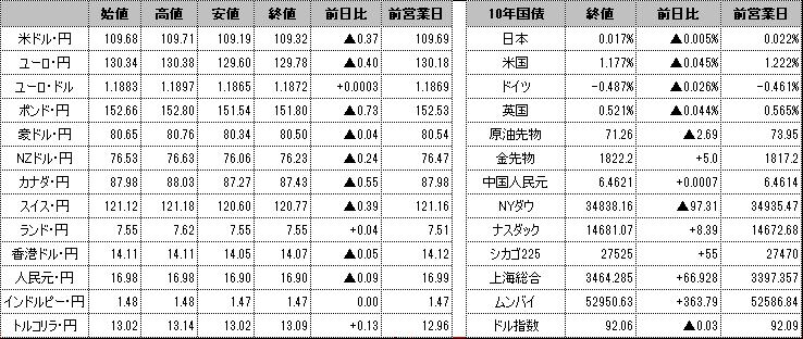 f:id:okinawa-support:20210803100124p:plain