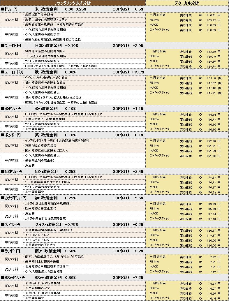f:id:okinawa-support:20210803100741p:plain