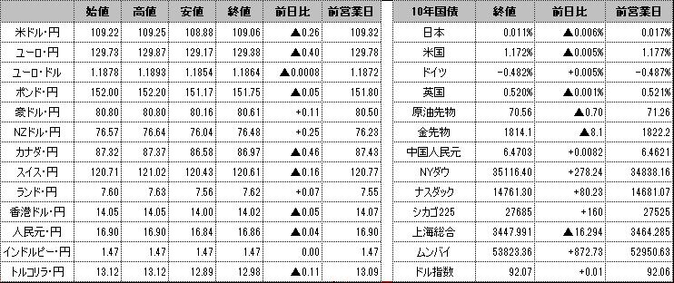 f:id:okinawa-support:20210804101717p:plain