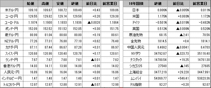 f:id:okinawa-support:20210805095642p:plain