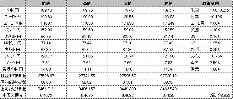 f:id:okinawa-support:20210805185100p:plain