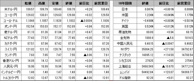 f:id:okinawa-support:20210806100401p:plain