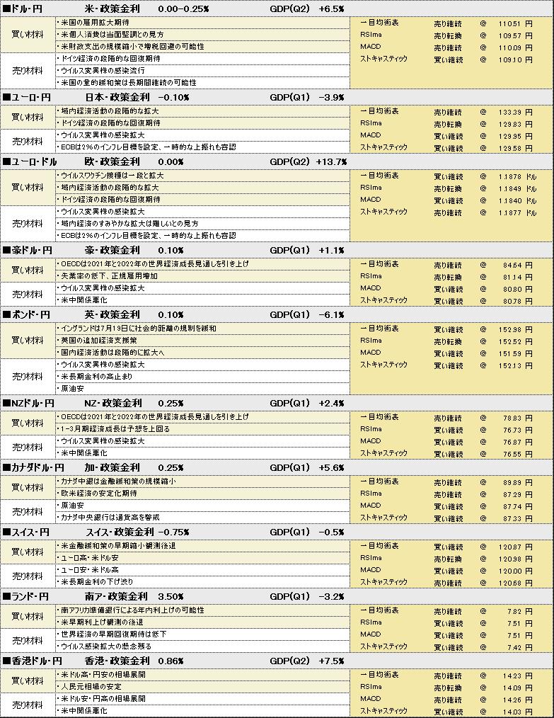 f:id:okinawa-support:20210806190940p:plain