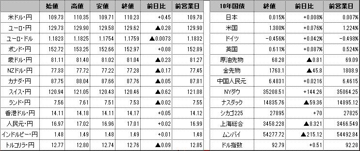 f:id:okinawa-support:20210809092801p:plain